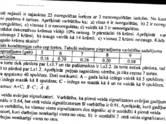 Курсы, образование,  Курсовые, рефераты, дипломы Лабораторные работы, цена 0.50 €, Фото