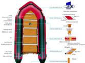 Cits...,  Ūdens transports Gumijas laivas, cena 621 €, Foto